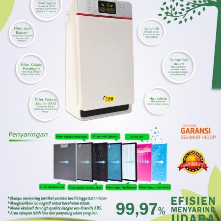 bfit-air-purifier-ap-308-20200618142303-3.jpg
